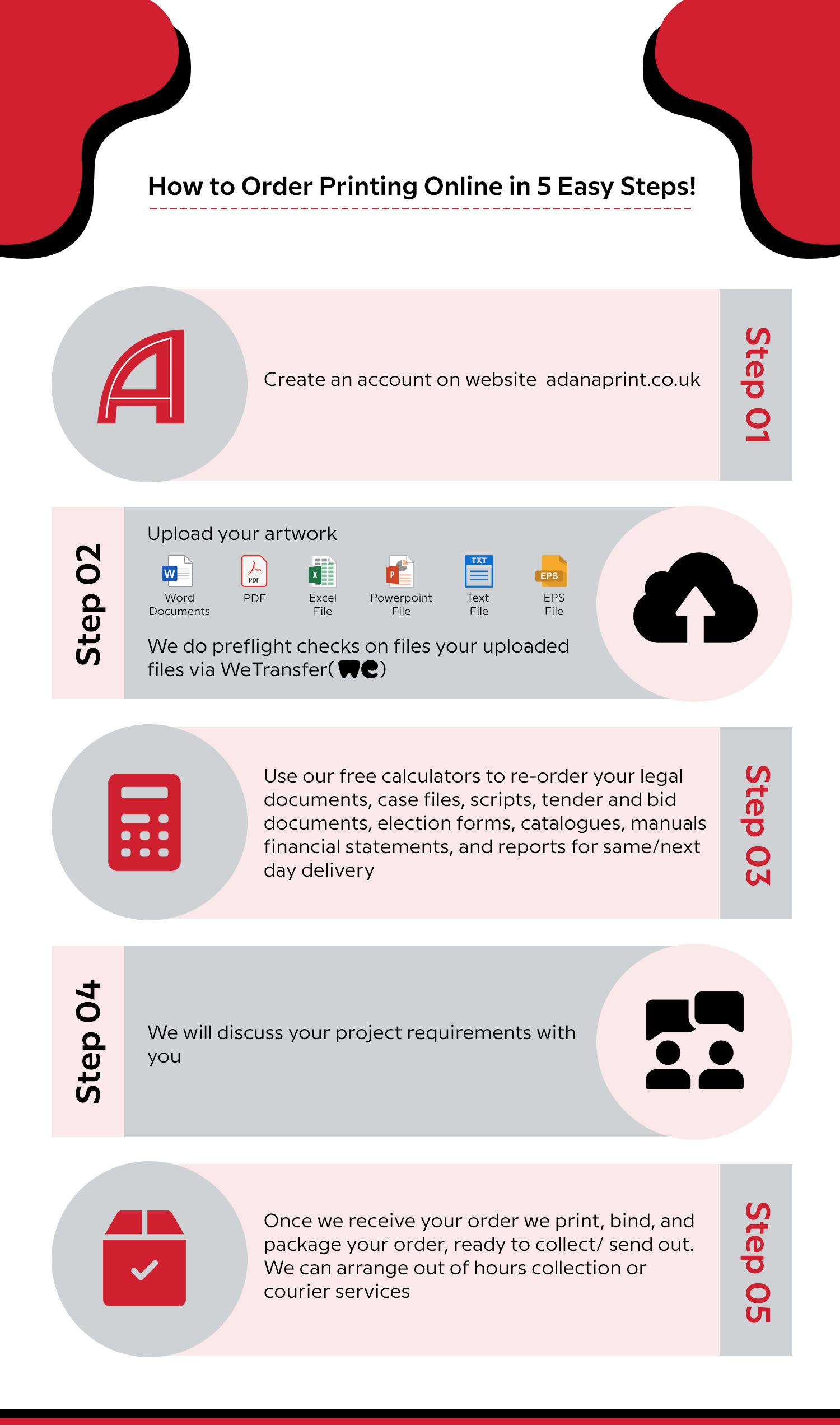 How just-in-time confidential printing works and how to find a reliable printer?